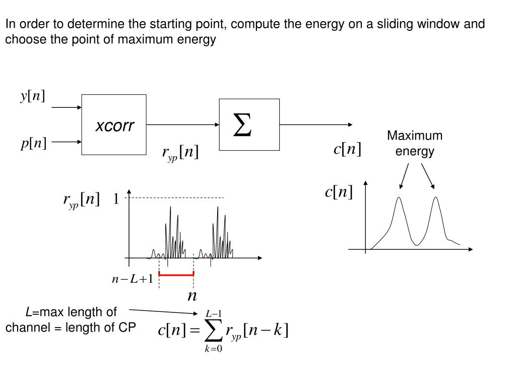 In order to determine the starting point, compute the energy on a sliding window and choose the point of maximum energy