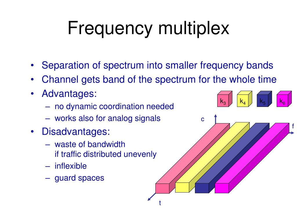 Frequency multiplex