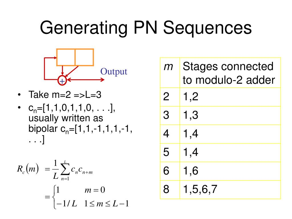 Generating PN Sequences