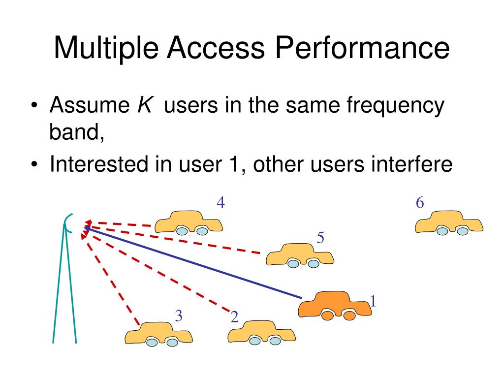 Multiple Access Performance