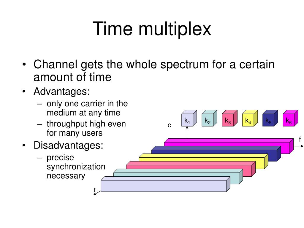 Time multiplex