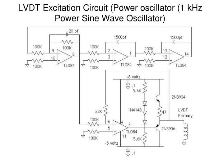 LVDT Excitation Circuit (Power oscillator (1 kHz Power Sine Wave Oscillator)