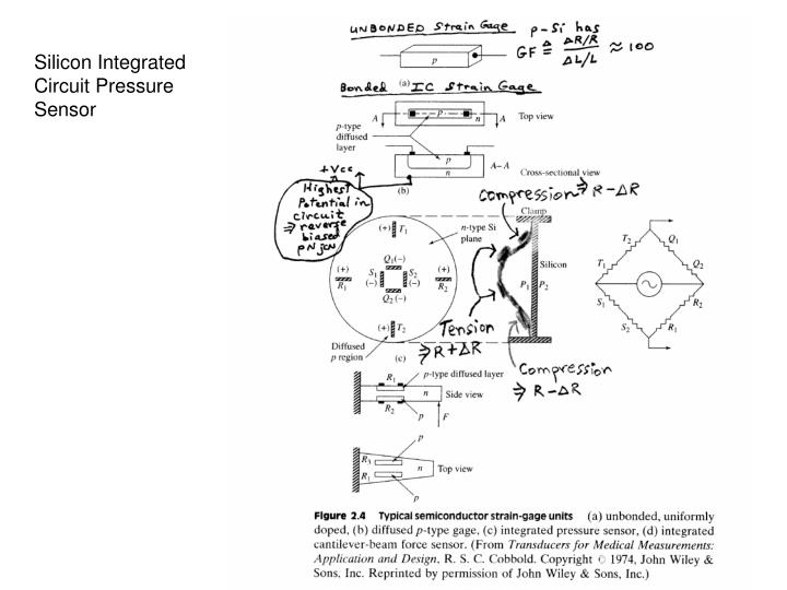 Silicon Integrated Circuit Pressure Sensor
