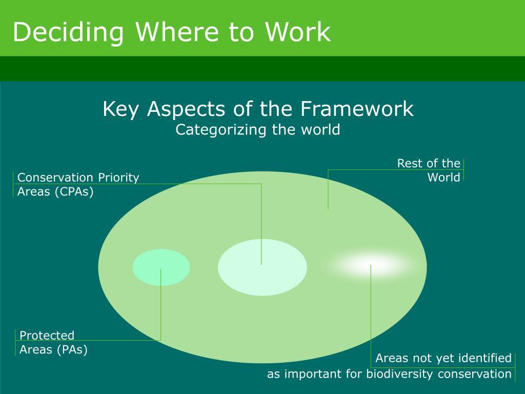 Deciding Where to Work