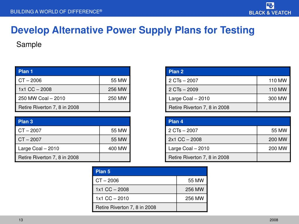 Develop Alternative Power Supply Plans for Testing