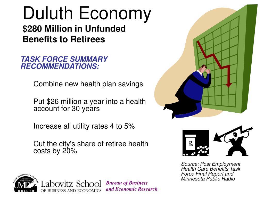Duluth Economy