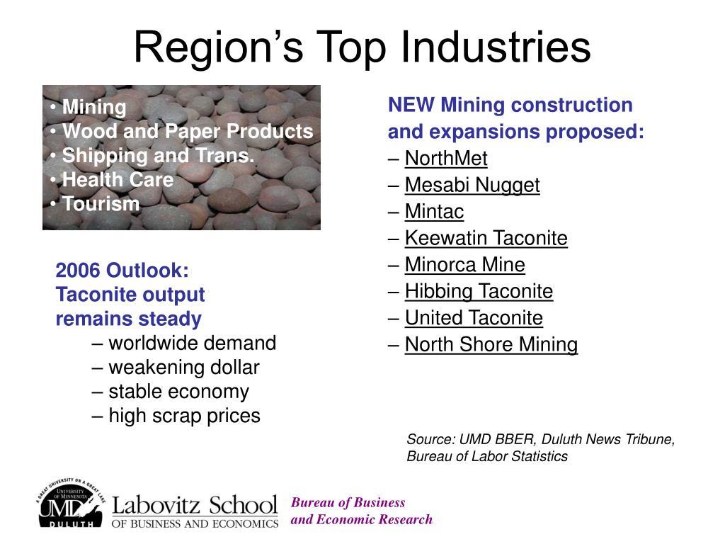 Region's Top Industries