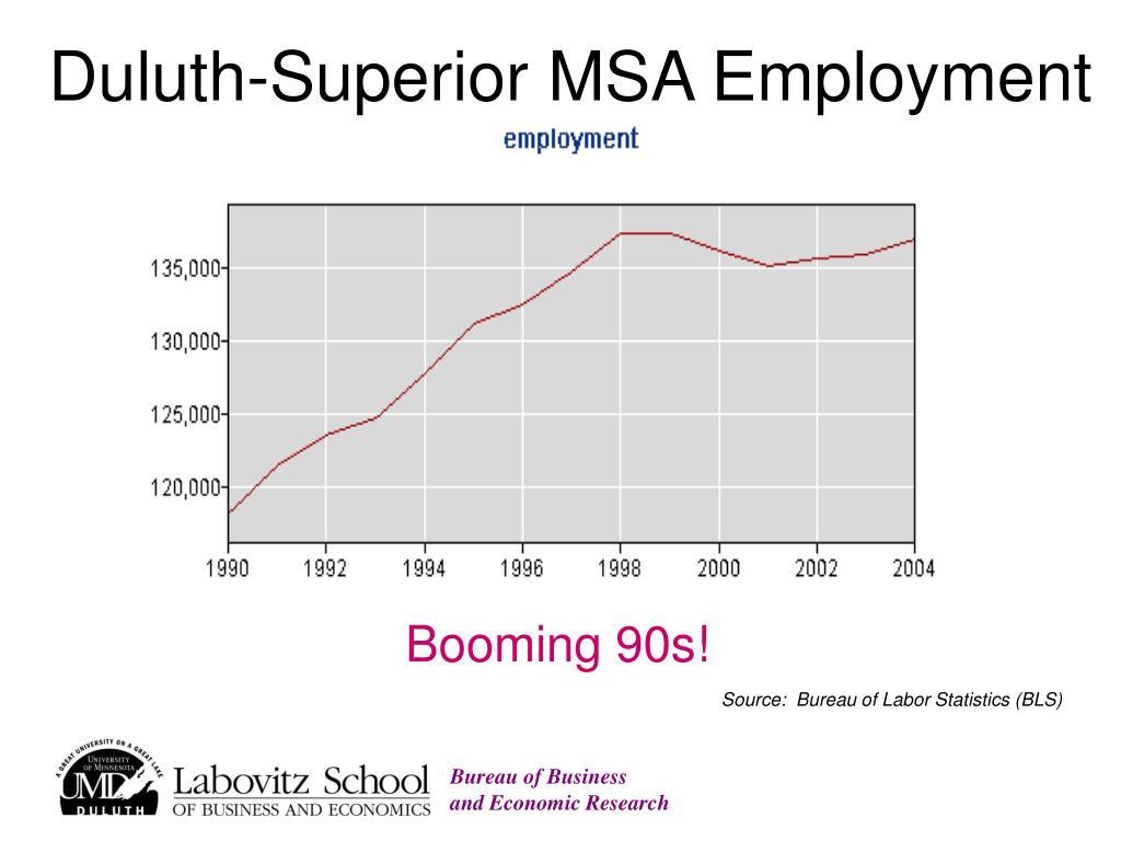 Duluth-Superior MSA Employment