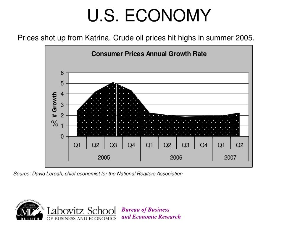 Prices shot up from Katrina. Crude oil prices hit highs in summer 2005.