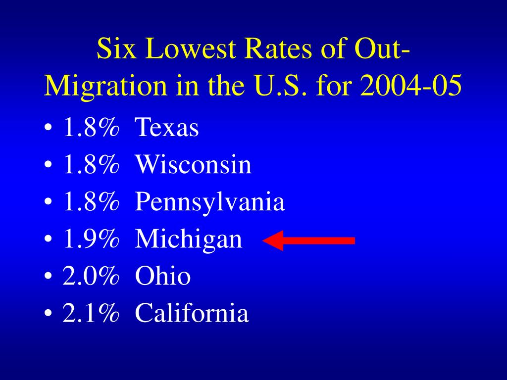 Six Lowest Rates of Out-Migration in the U.S. for 2004-05