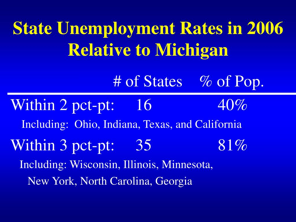 State Unemployment Rates in 2006