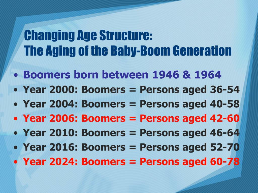 Changing Age Structure: