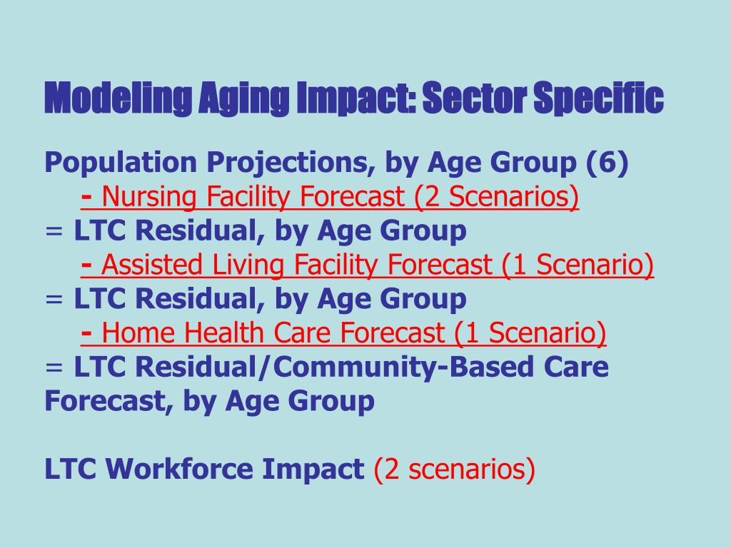 Modeling Aging Impact: Sector Specific