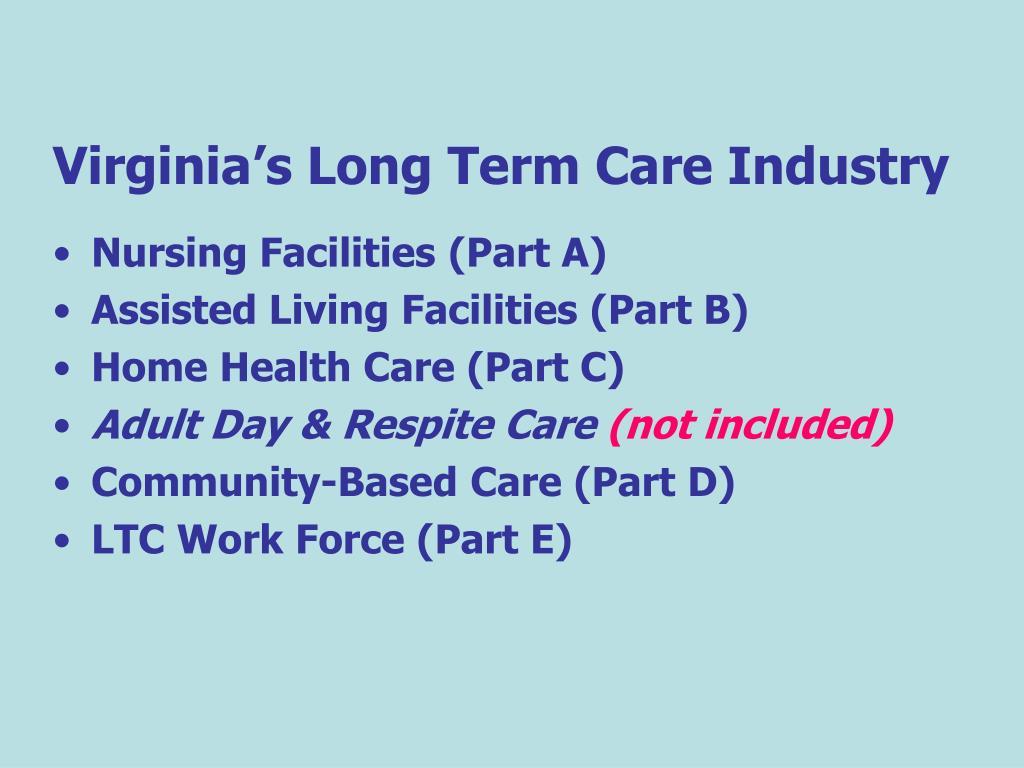 Nursing Facilities (Part A)