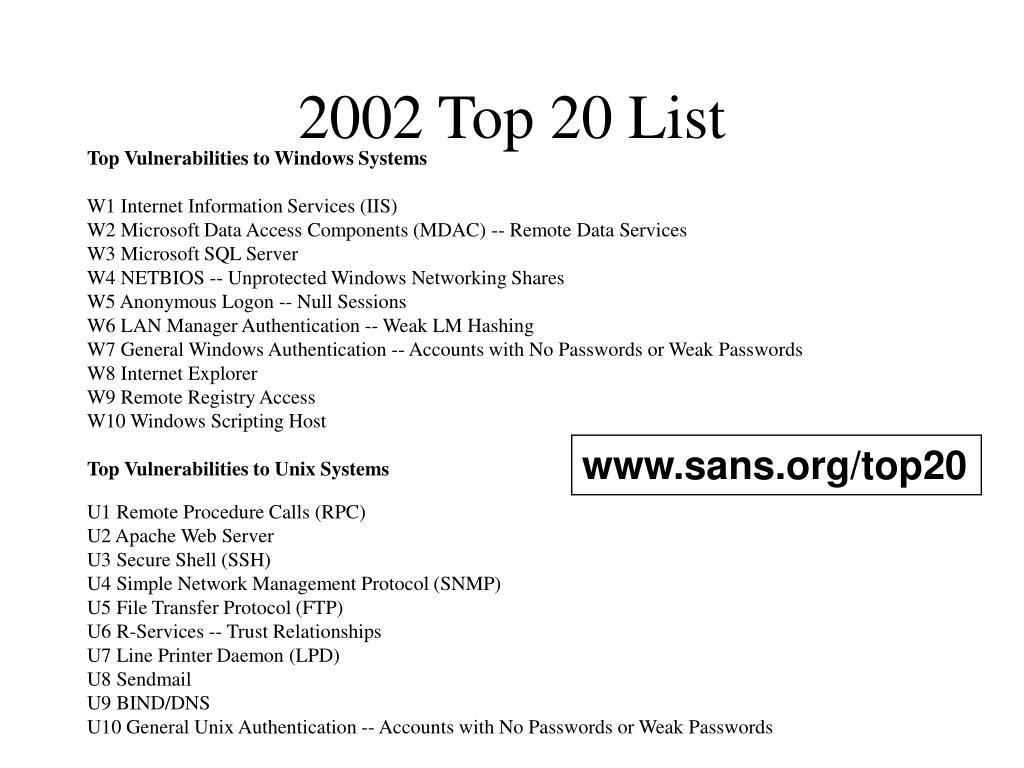 2002 Top 20 List