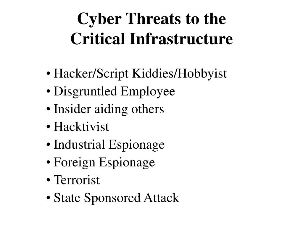 Cyber Threats to the