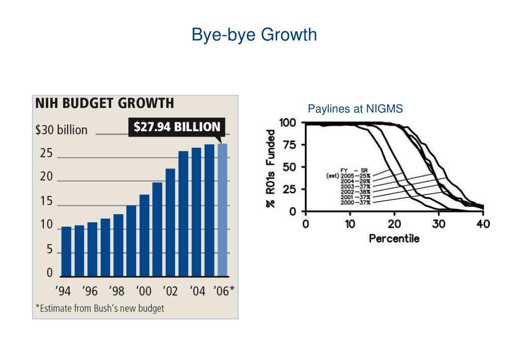 Bye-bye Growth