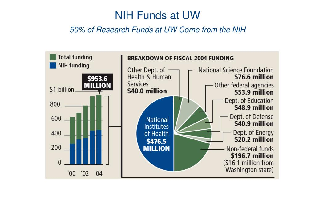 NIH Funds at UW
