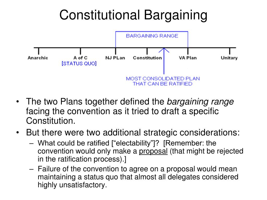 Constitutional Bargaining