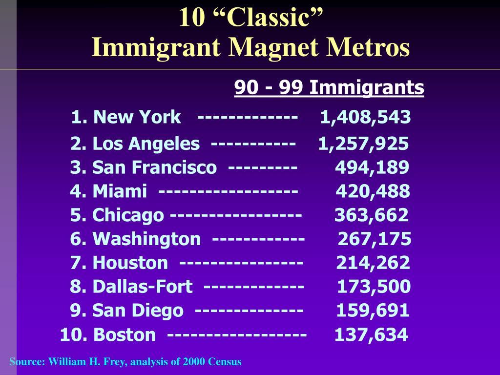 90 - 99 Immigrants