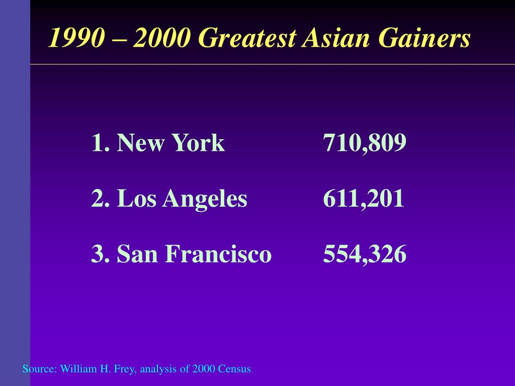 1990 – 2000 Greatest Asian Gainers