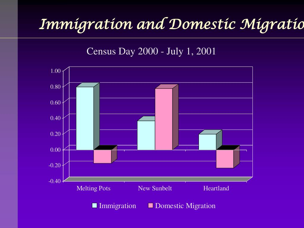 Immigration and Domestic Migration