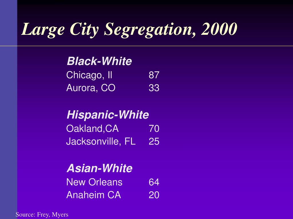 Large City Segregation, 2000