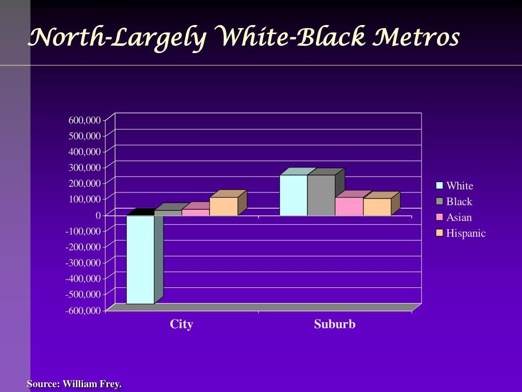 North-Largely White-Black Metros