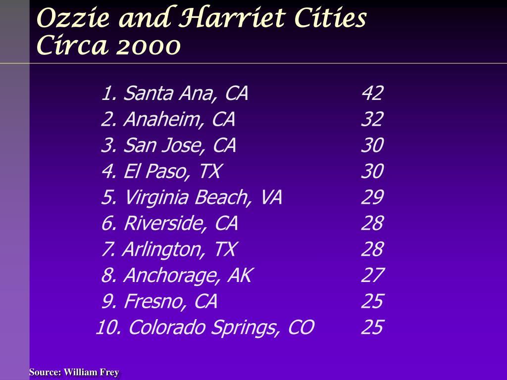 Ozzie and Harriet Cities