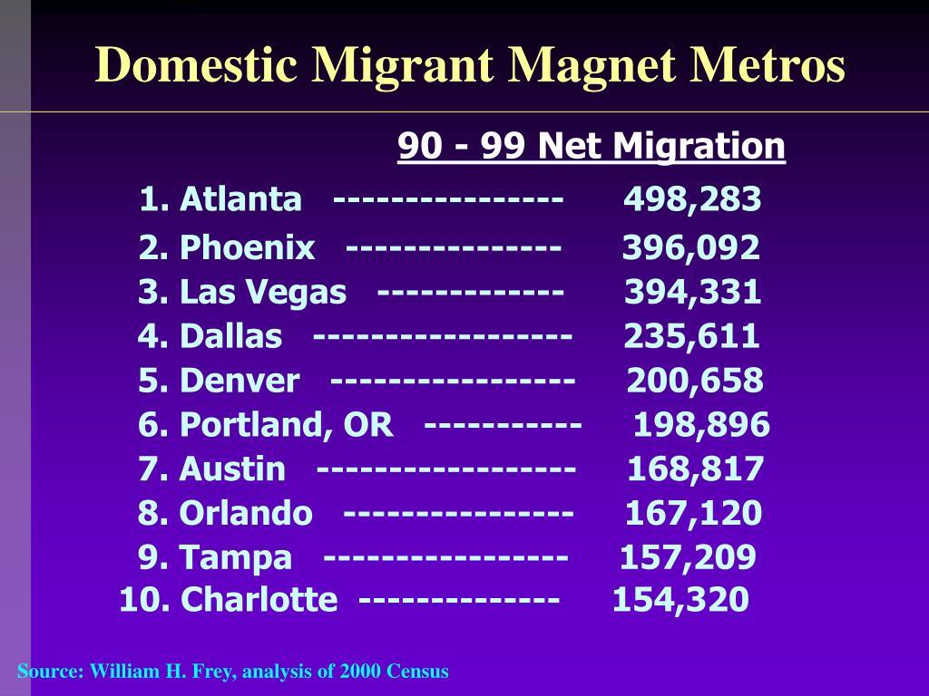 Domestic Migrant Magnet Metros