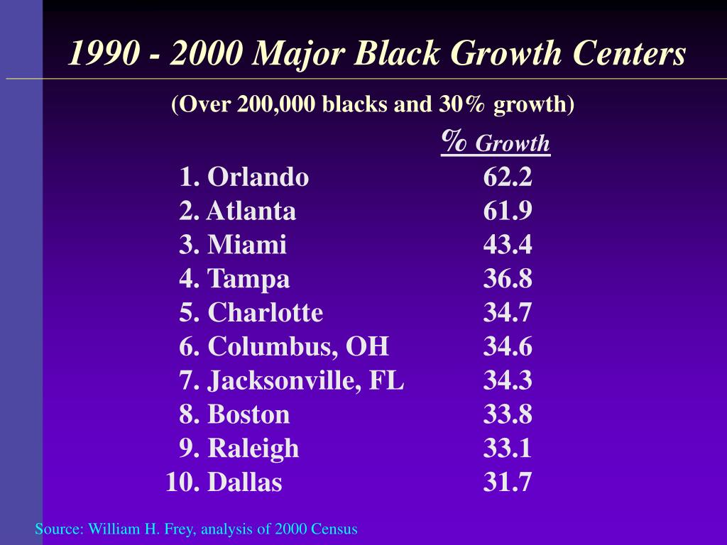 1990 - 2000 Major Black Growth Centers