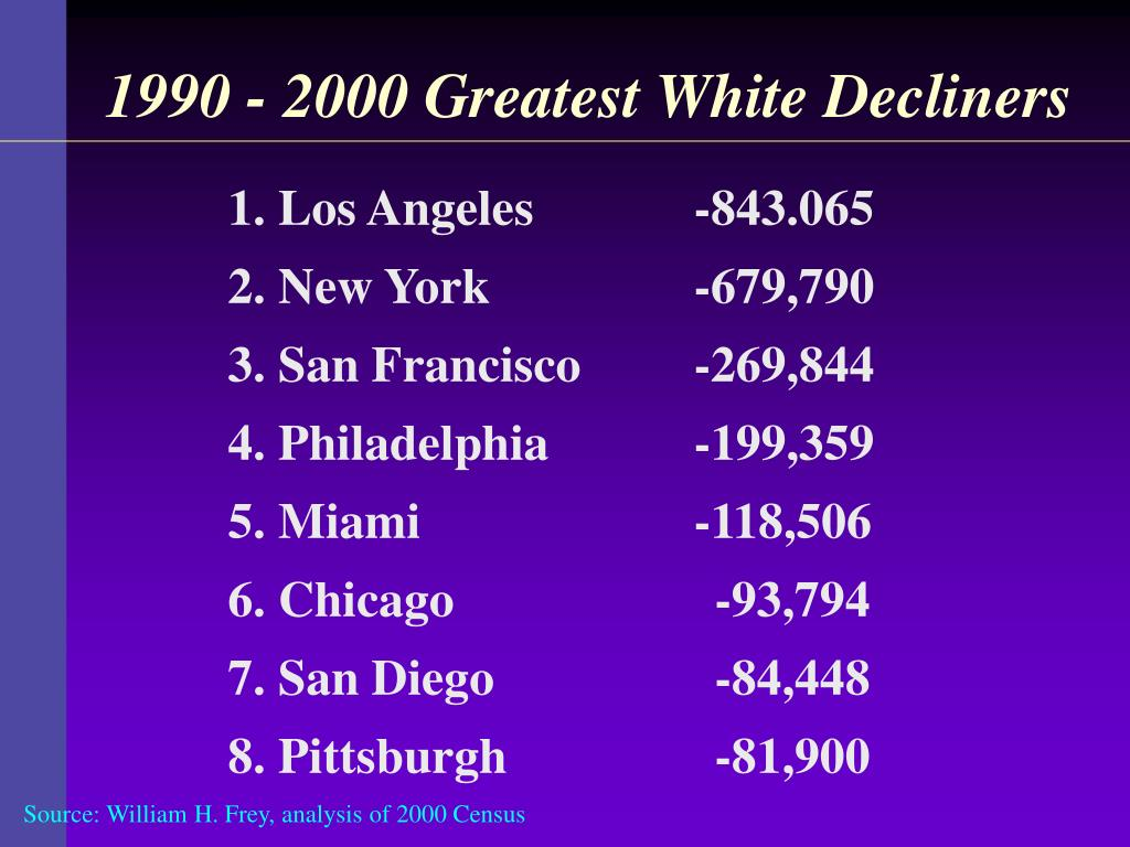 1990 - 2000 Greatest White Decliners