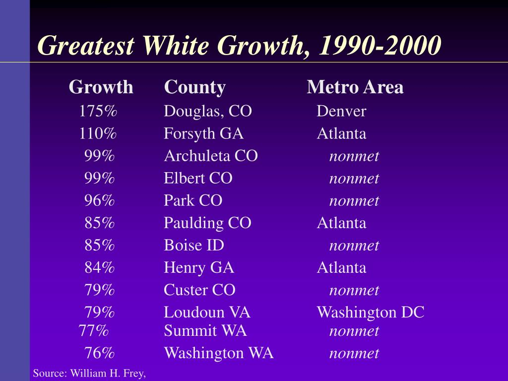 Greatest White Growth, 1990-2000