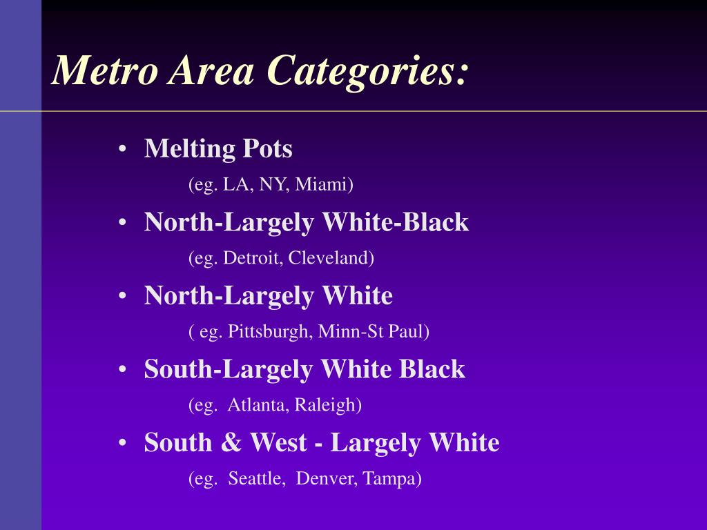 Metro Area Categories: