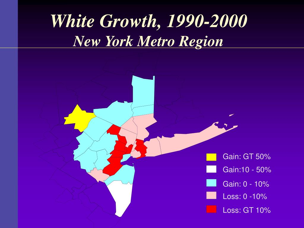 White Growth, 1990-2000