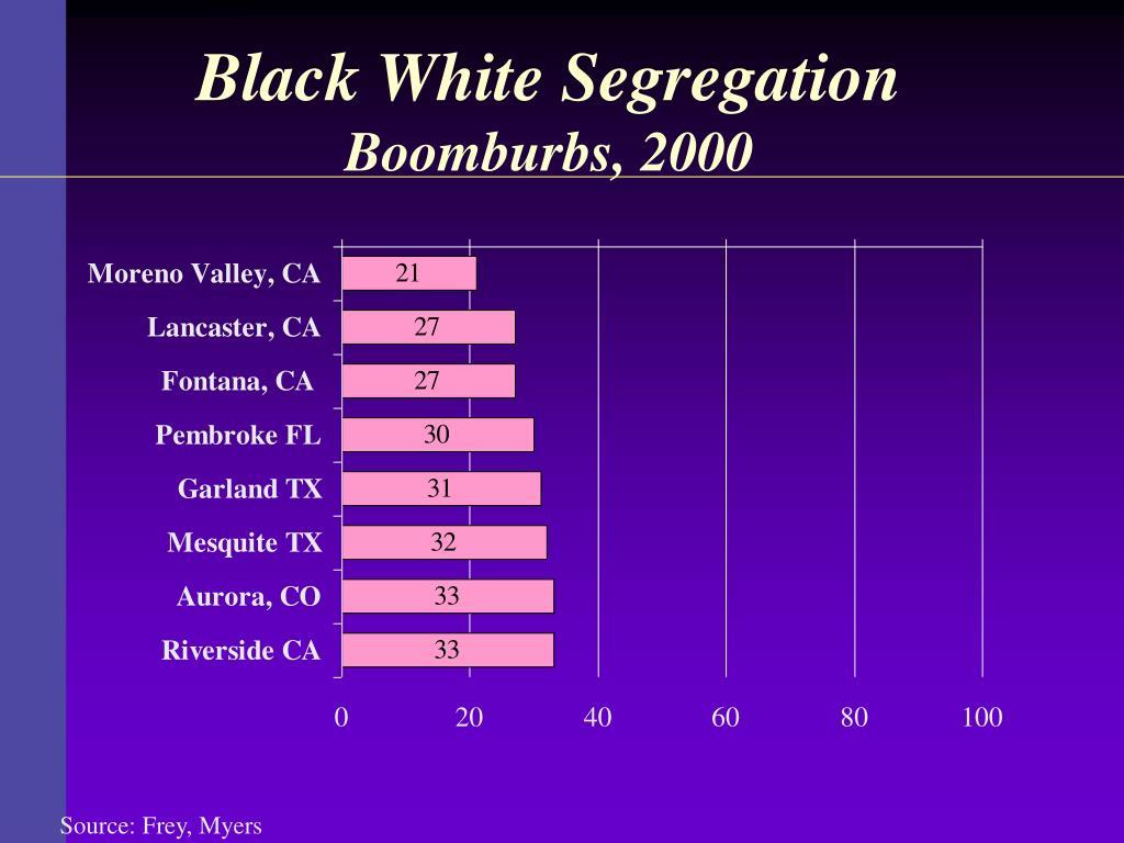 Black White Segregation