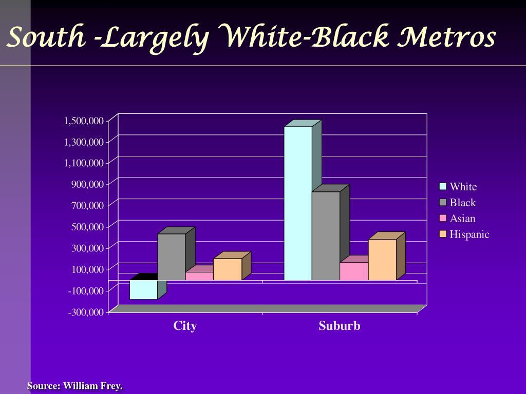 South -Largely White-Black Metros