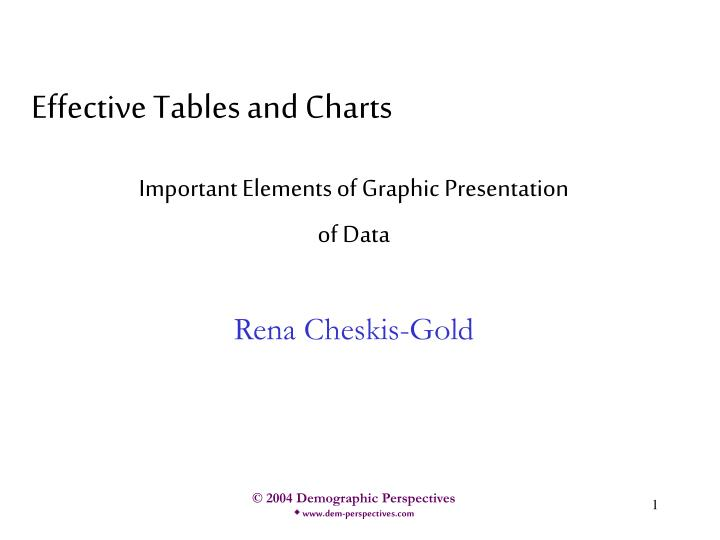 Effective tables and charts