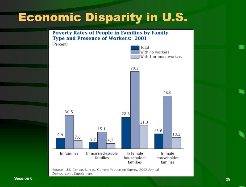 Economic Disparity in U.S.