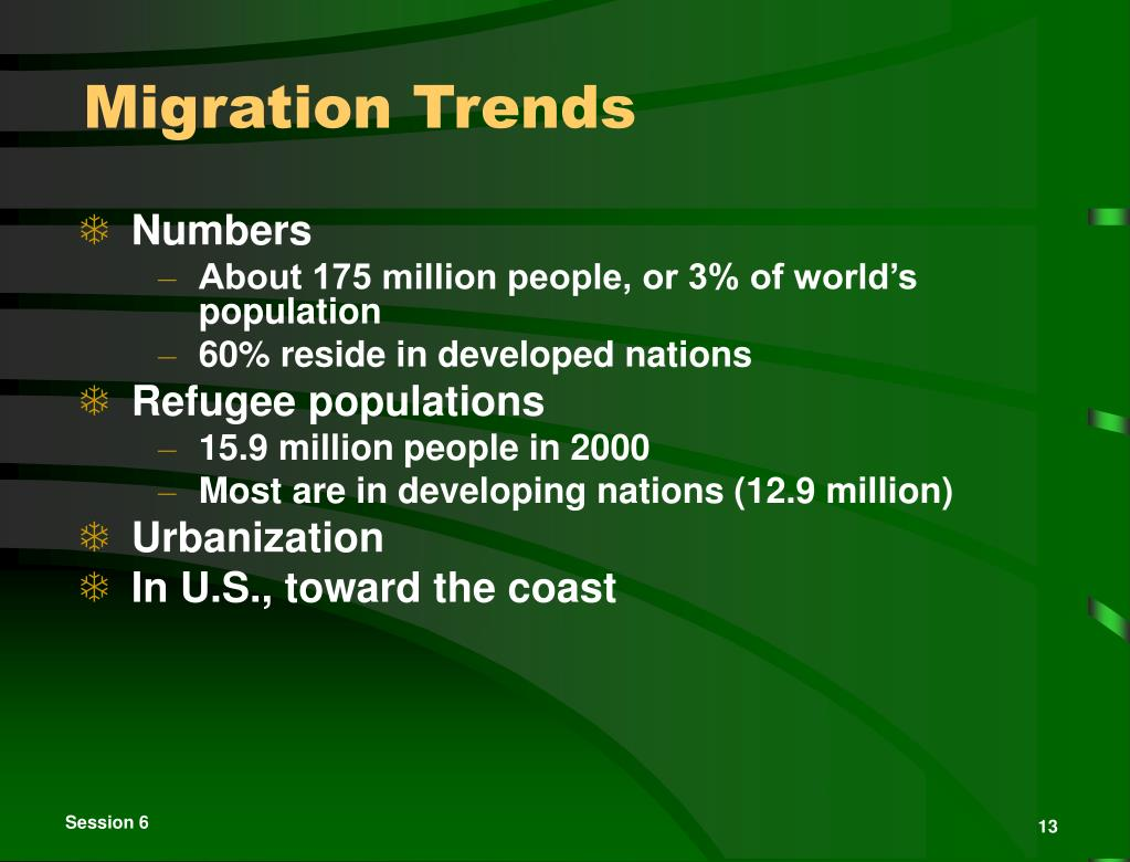 Migration Trends