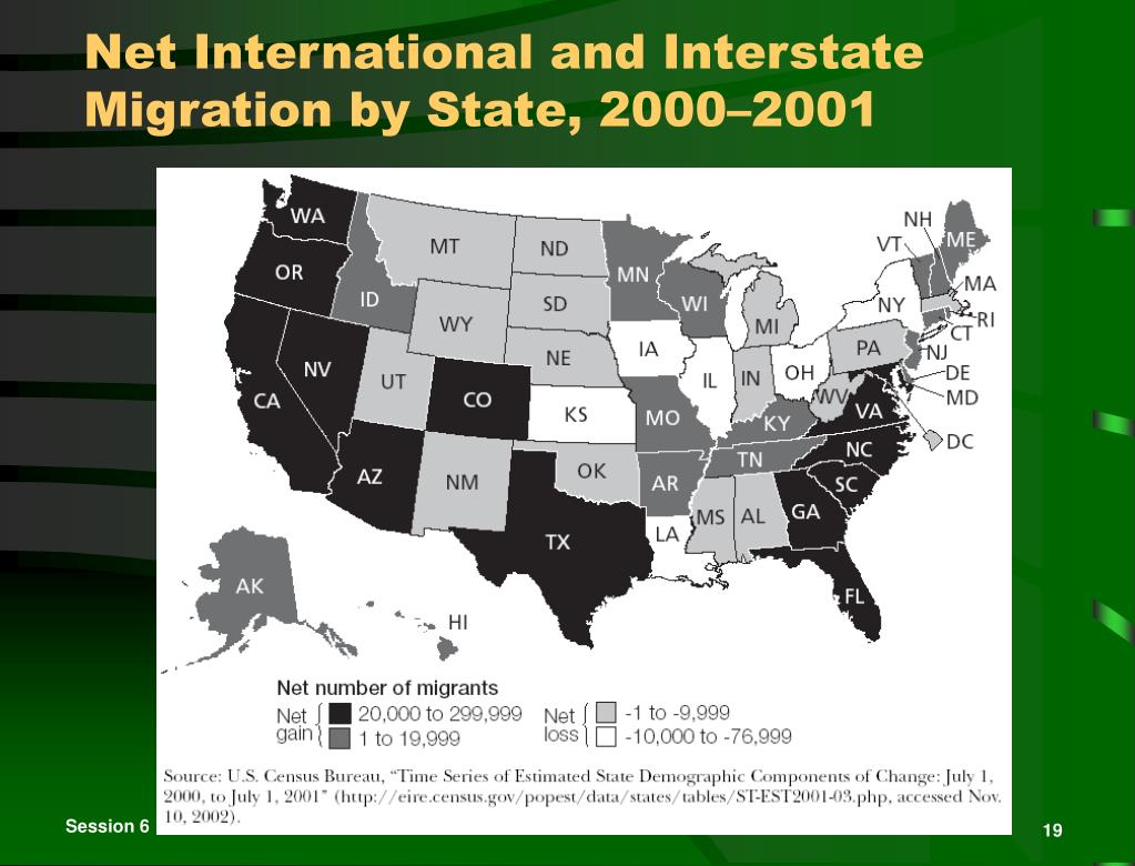 Net International and Interstate Migration by State, 2000–2001