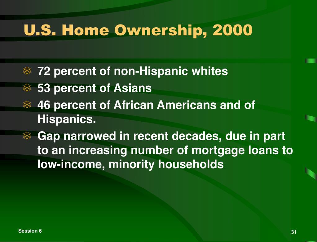 U.S. Home Ownership, 2000