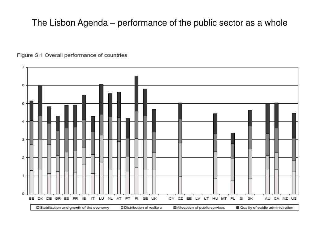 The Lisbon Agenda – performance of the public sector as a whole