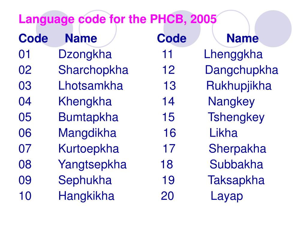 Language code for the PHCB, 2005