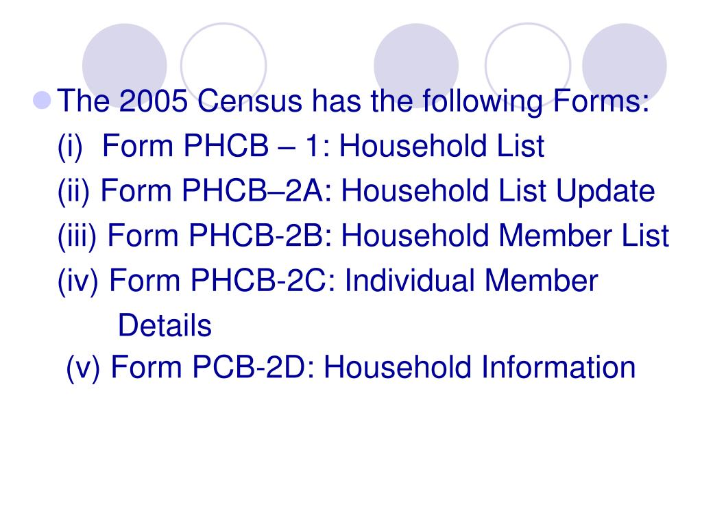 The 2005 Census has the following Forms: