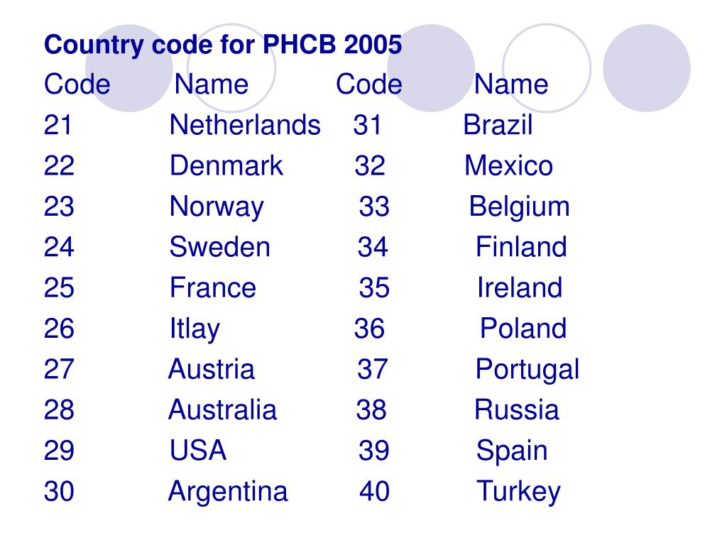 Country code for PHCB 2005