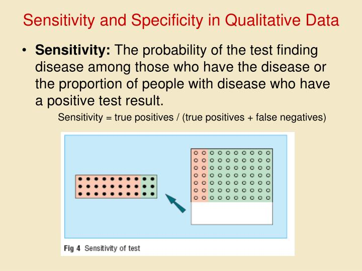 Sensitivity and Specificity in Qualitative Data