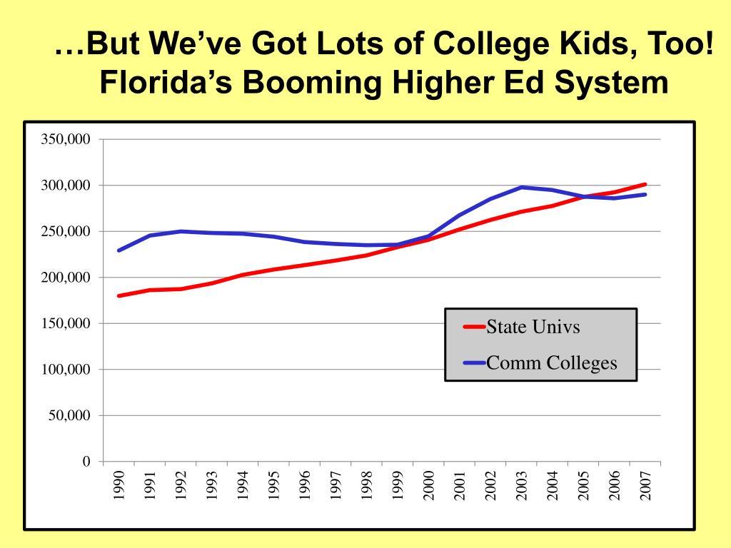 …But We've Got Lots of College Kids, Too!