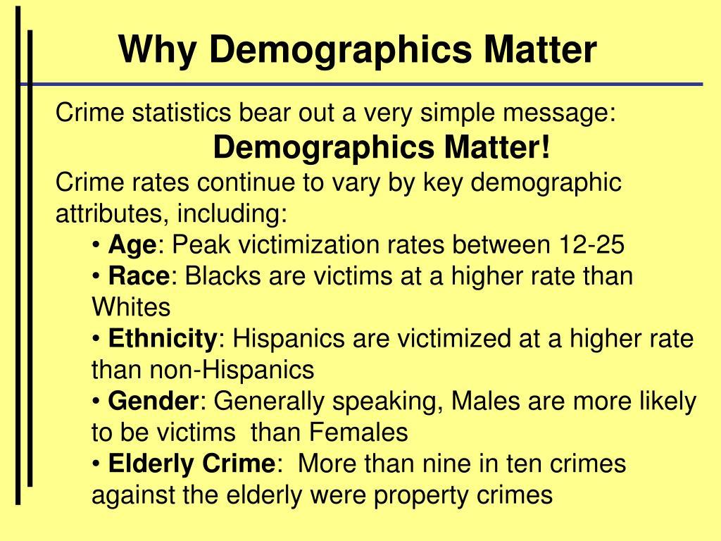 Why Demographics Matter