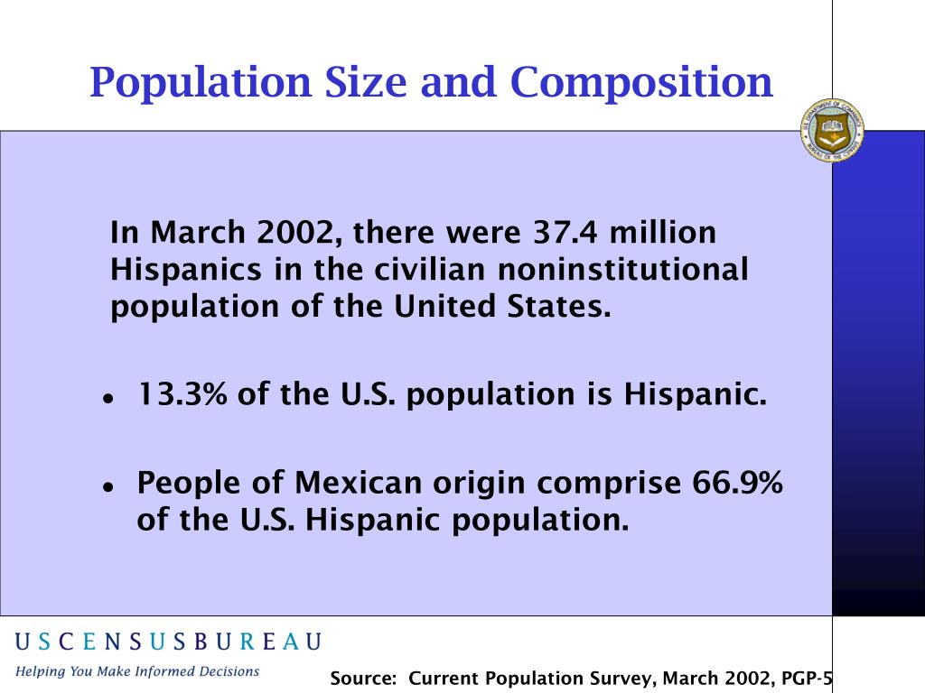 Population Size and Composition